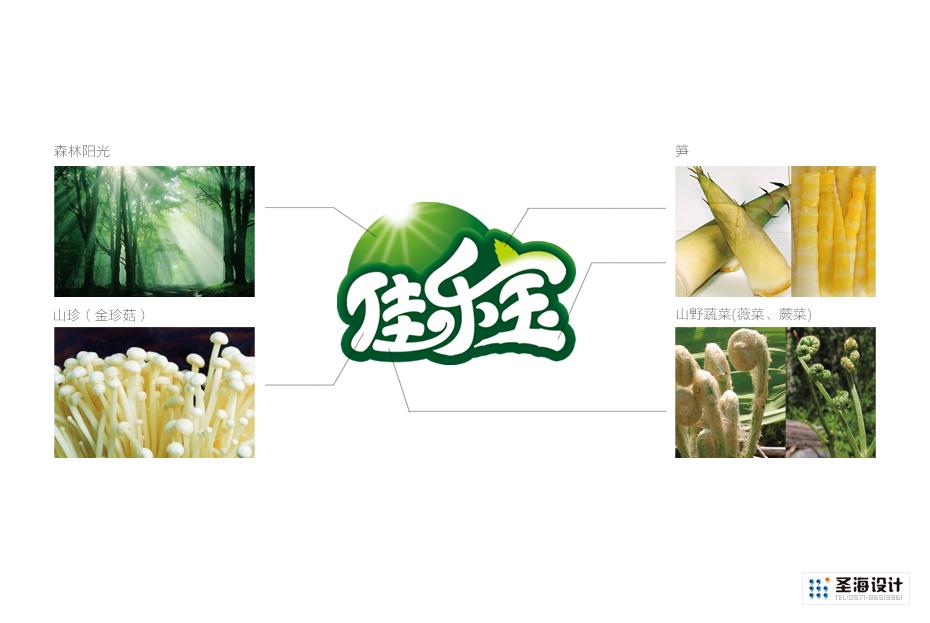 佳乐宝品牌解说|杭州圣海包装艺术设计有限公司